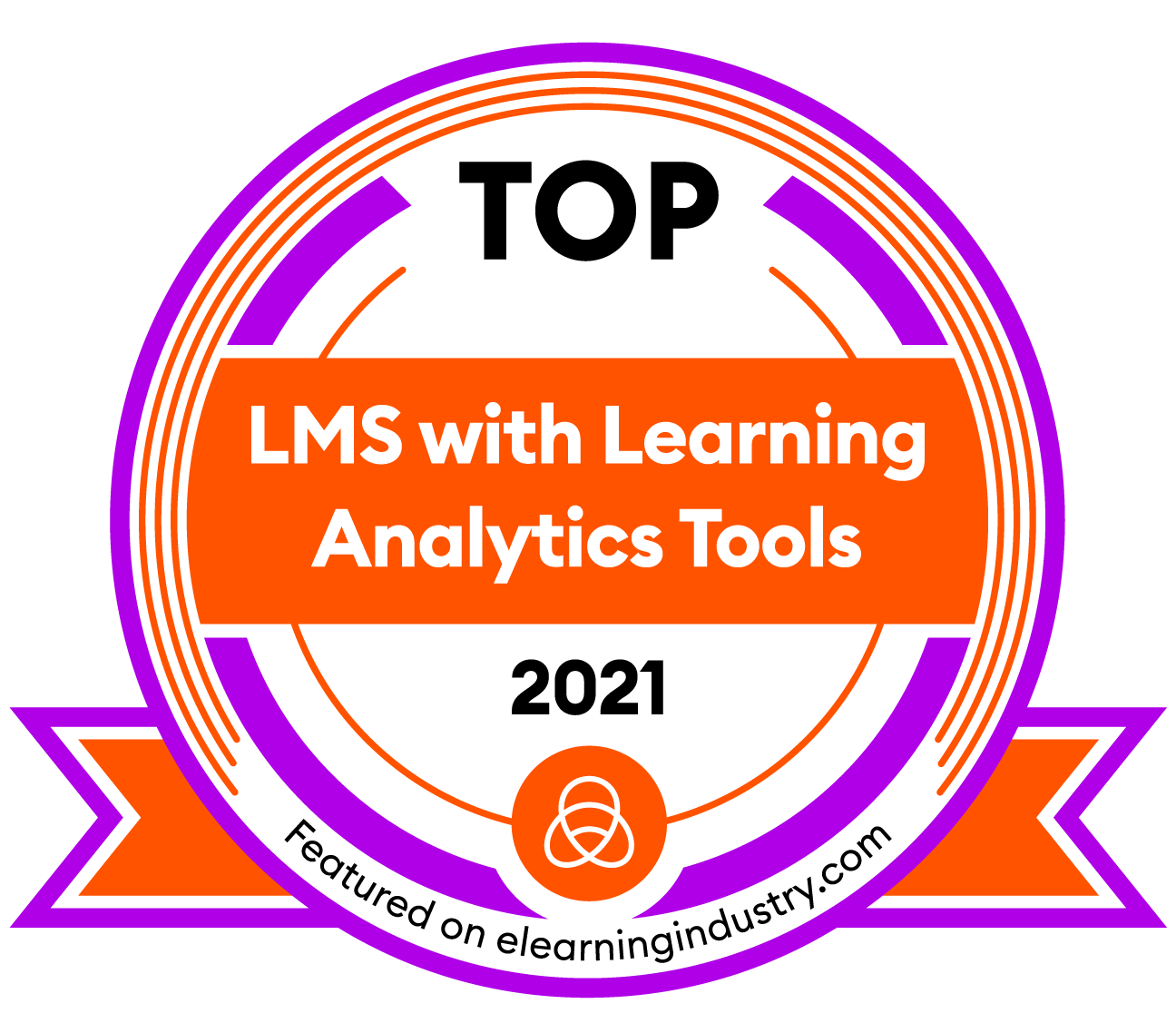 Top-LMS-with-Learning-Analytics-Tools