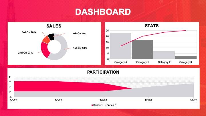 Fira Dashboard - PowerPoint